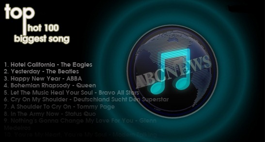 Top 100 ca khúc hay nhất mọi thời đại (tiếng anh) do ABC News bình chọn