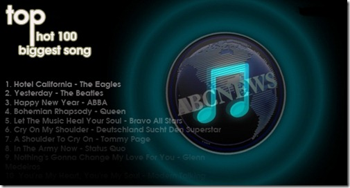Top 100 best song abc news