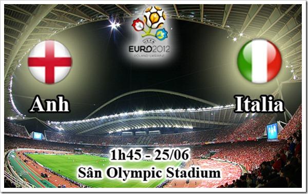 Anh vs Italia---Anh-vs-Y