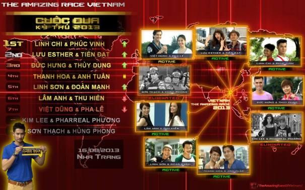 cuoc_dua_ky_thu_tap_4_ngay_16_8_2013_full_video_clip_amazingracevietnam